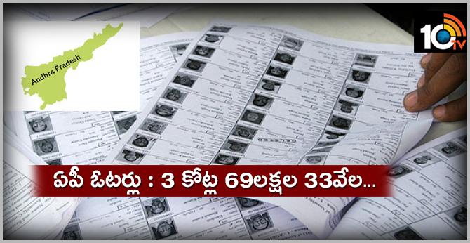 3 crores voters in AP