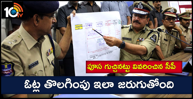 IT Grids Data Theft Case, CP Anjani Kumar Explains With Map