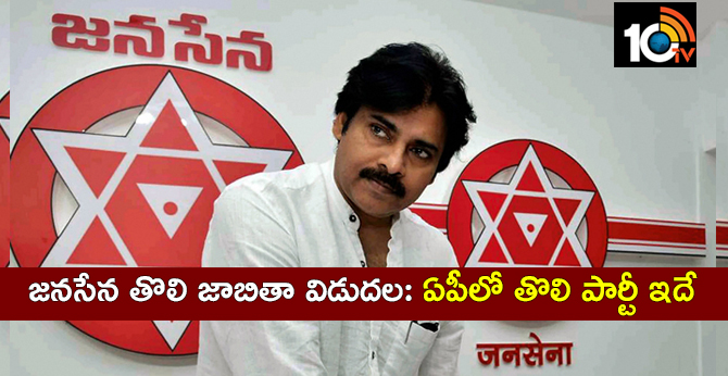 Janasena Announces First List of Candidates
