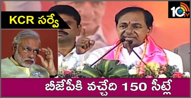 KCR fire on bjp in election campaign