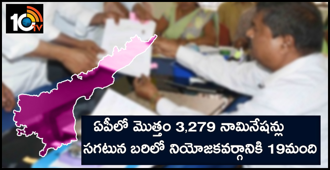 Total Nominations filed in Ap 3,279