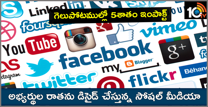 Social Media Impact On Voters