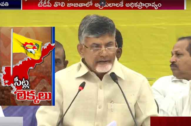 Mission 150 Plus TDP Releases First List