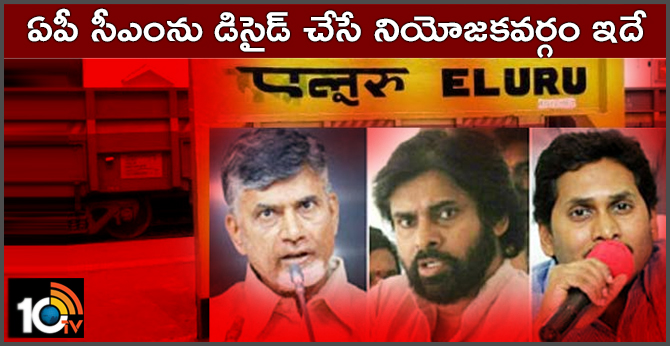 This is the constituency that decides the AP CM