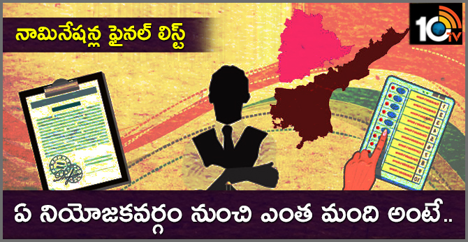withdrawal of nominations in AP and Telangana has expired
