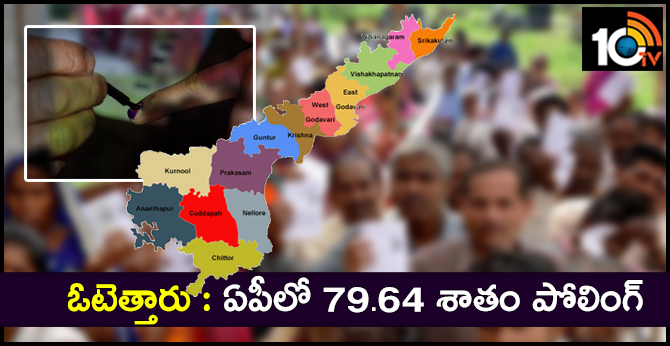 andhra pradesh elections voting percentage