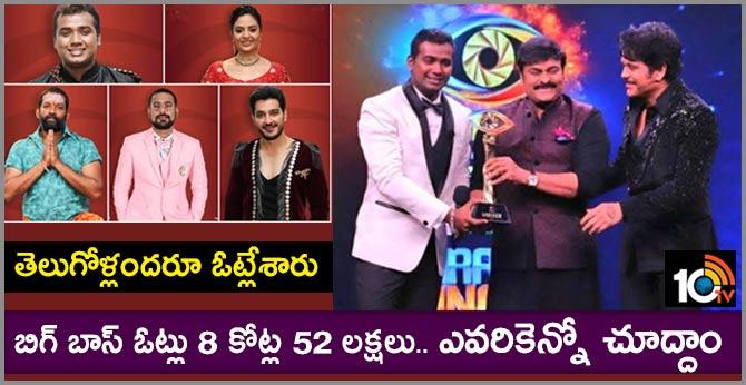 Bigg Boss Telugu 3 Grand Finale: Bigg Boss total Votes 8cr
