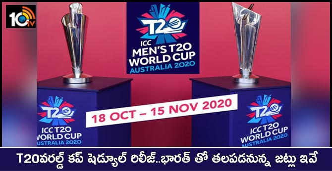 ICC T20 World Cup: Complete Schedule and Format for the tournament