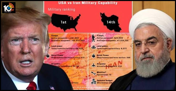 US and Iran military Strength forces