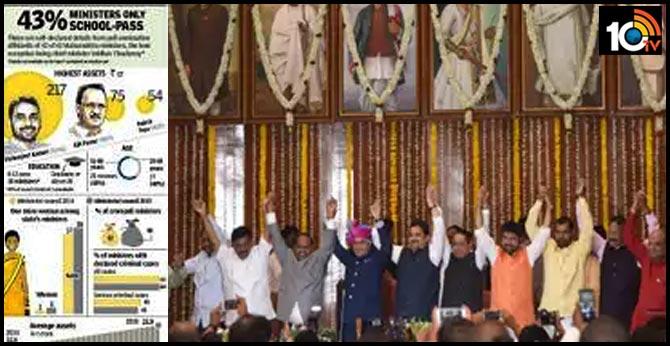 maharashtra CM Uddhav Thackeray cabinet 27 ministers face criminal cases