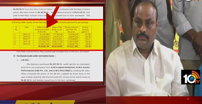 tdp senior leader and ex-minister atchannaidu name in ap esi scam