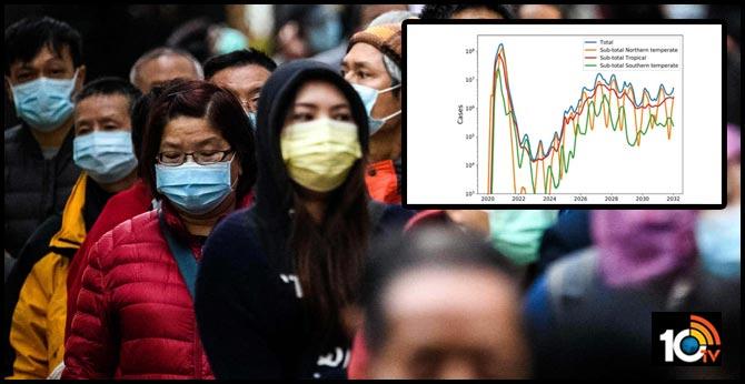 Coronavirus: Worldwide peak will come next winter, scientific model predicts