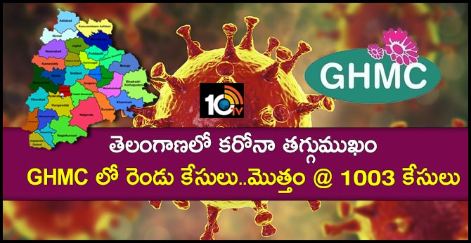 Two cases in GHMC Total @ 1003 cases In telangana