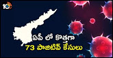 73-new-corona-positive-cases-have-been-reported-andhra-pradesh-last-24-hours