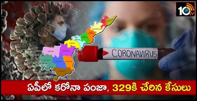 coronavirus positive cases increase in andhra pradesh