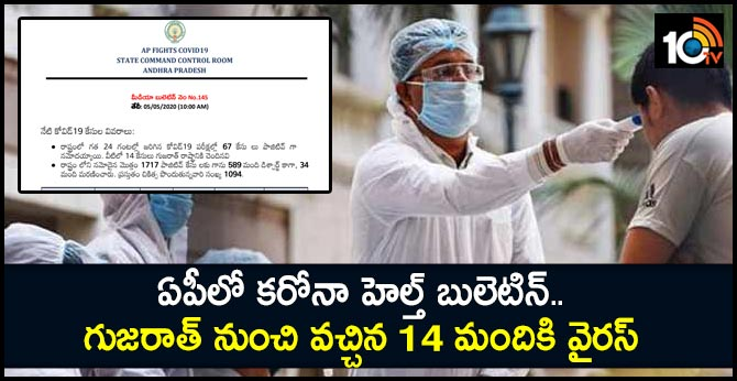 Corona Health Bulletin in Andhrapradesh