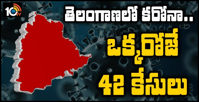 38 killed in 42 New Cases In Telangana State