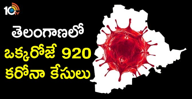 920 corona virus cases registered in Telangana a single day
