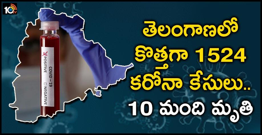 తెలంగాణలో కొత్తగా 1524 కరోనా కేసులు.. 10 మంది మృతి