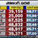 worsening-polling-percentage-in-ghmc-election